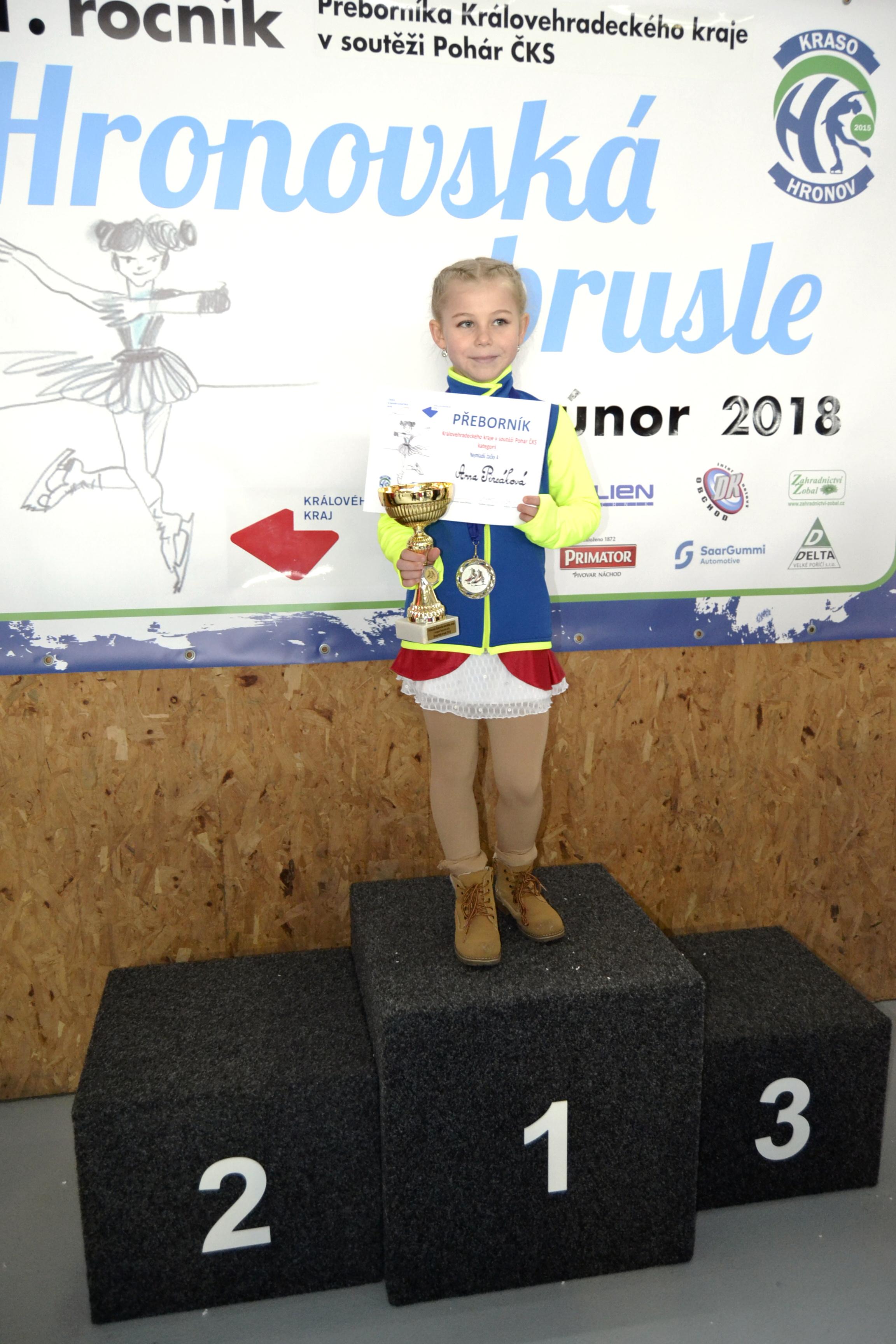 nejmladší žačky B - Pincáková Anna - HC Wikov Hronov