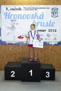 nováčci mladší dívky - Pleskačová Viktorie - BK Hradec Králové