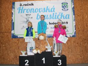 Hronovska bruslicka 2019-031