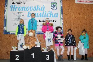 Hronovska bruslicka 2019-032