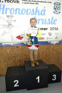 nejmladsi zacky B-Pincakova Anna-HC Wikov Hronov