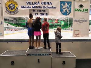 Velka cena Mesta Mlada Boleslav-2018-01