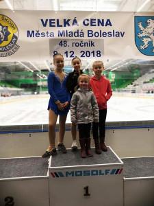 Velka cena Mesta Mlada Boleslav-2018-02