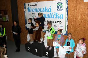 2020-Hronovska-bruslicka-21