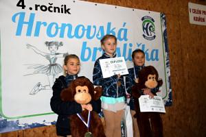 2020-Hronovska-bruslicka-43