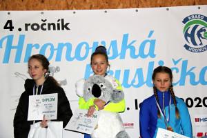 2020-Hronovska-bruslicka-51